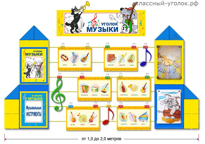 Уголок изодеятельности в детском саду картинка 8